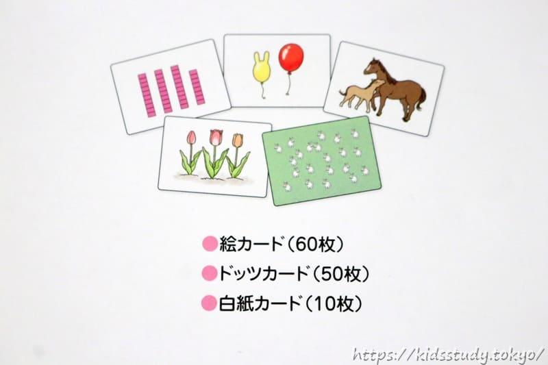方に七田(しちだ)式カードフラッシュおためしカード
